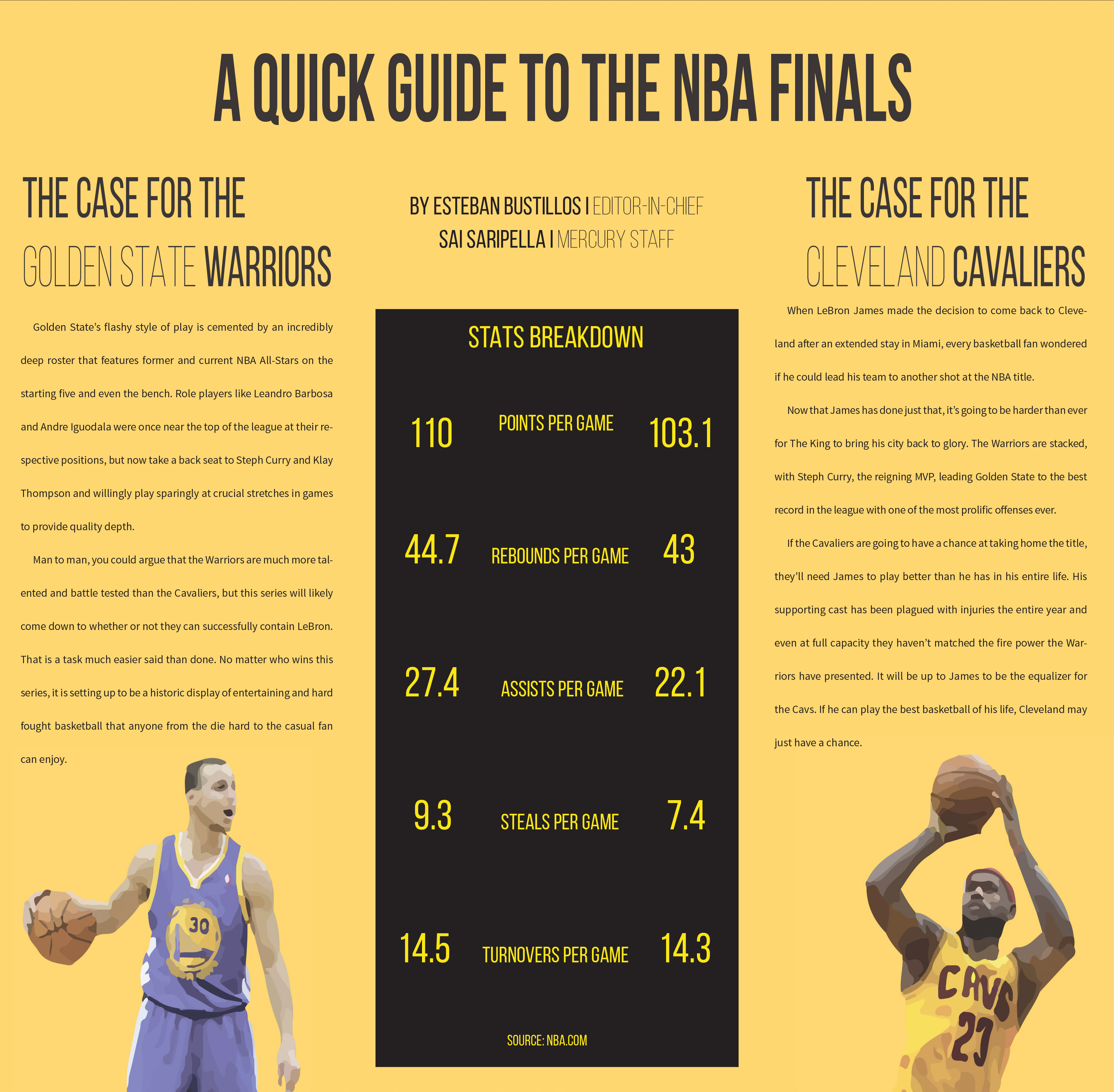 A Quick Guide to the NBA Finals