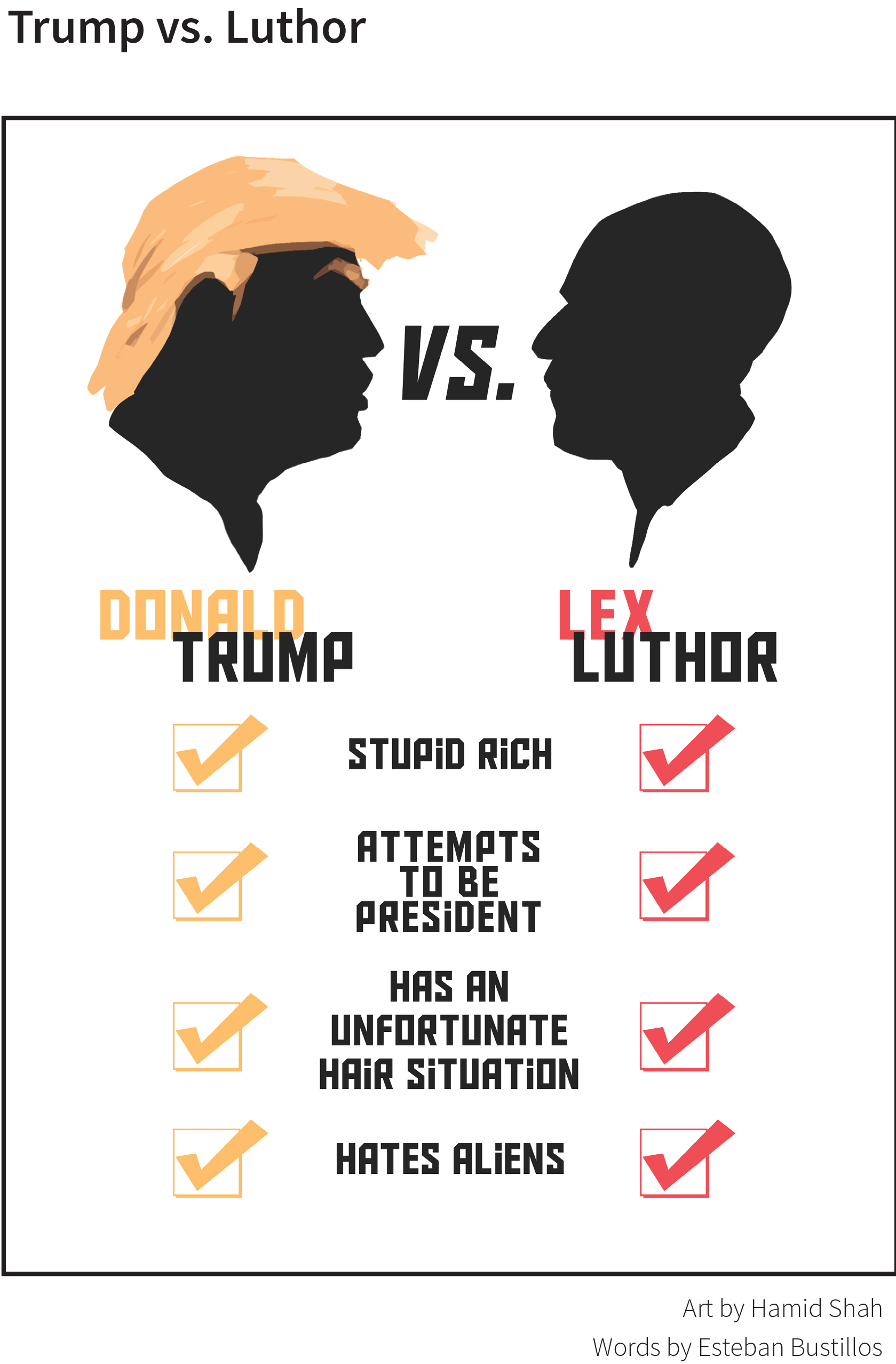 Trump vs. Luthor