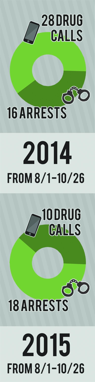 Drug Infographic