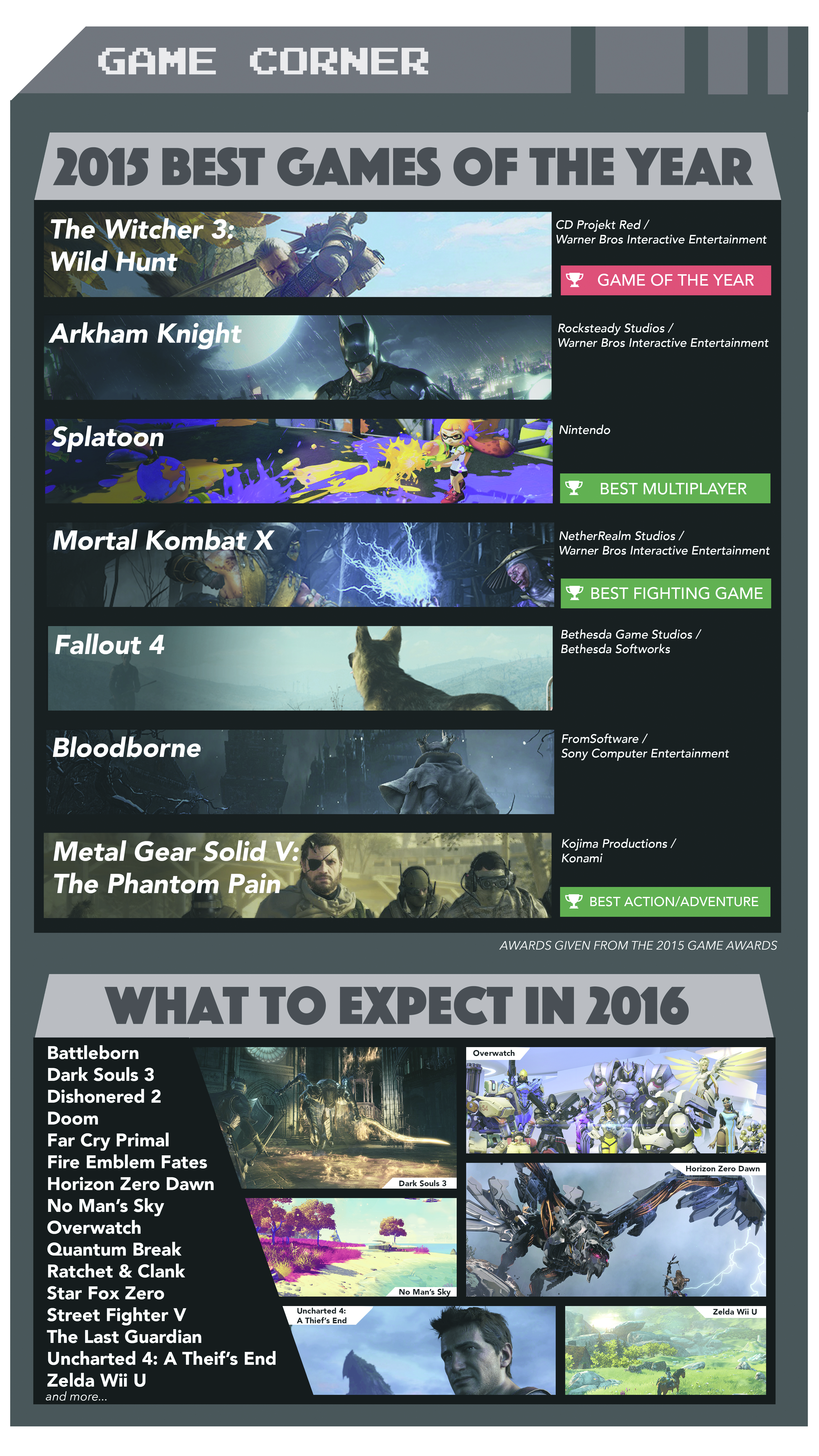 Game Corner: 2015 Best Games of the Year