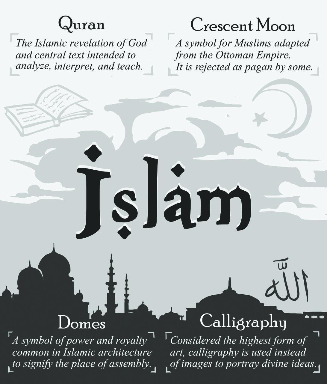 Islam_Infographic_VanHorn
