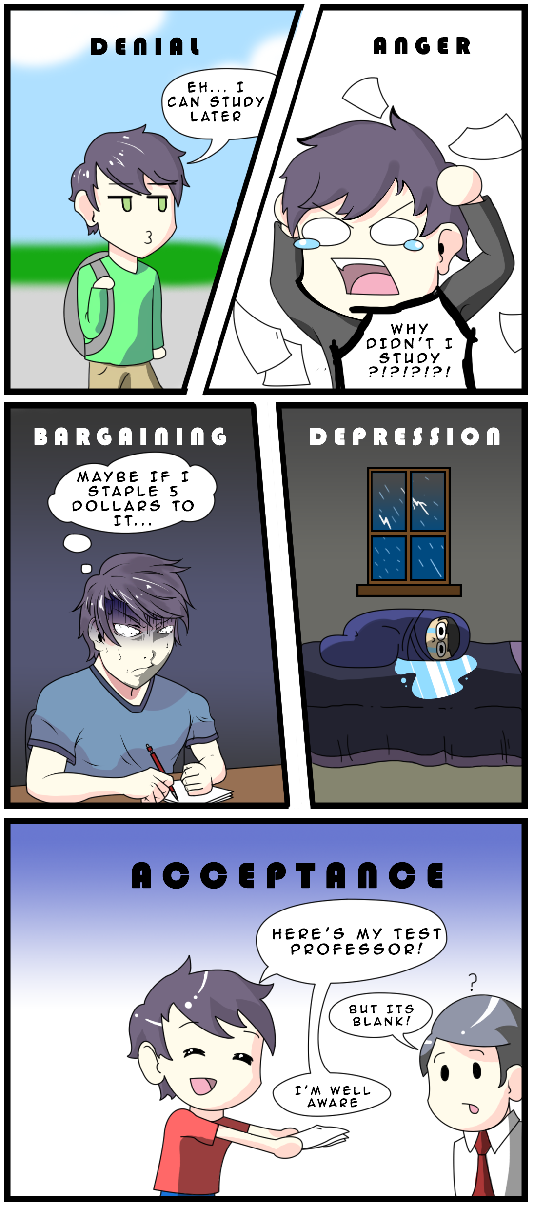 Five Stages of Finals