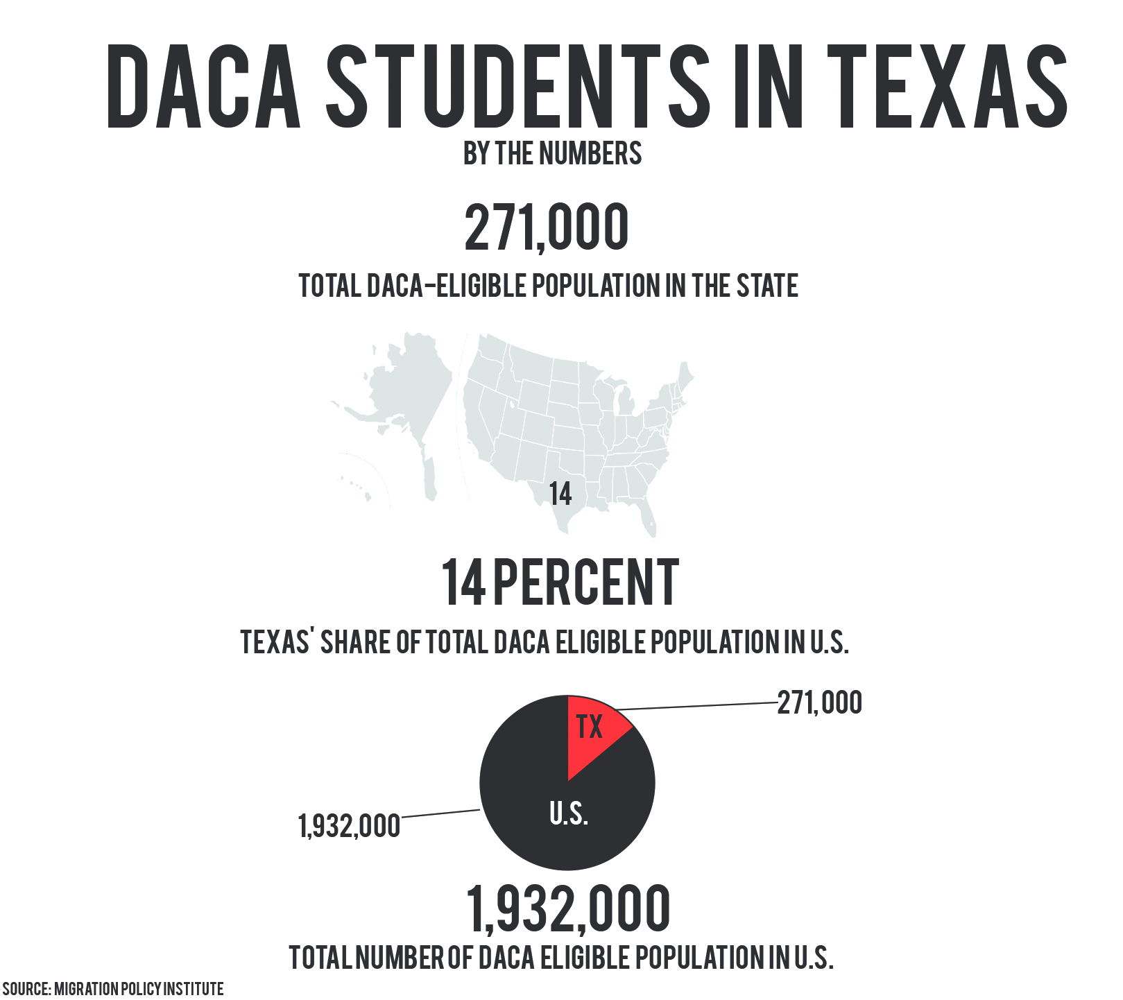 Students push protection for undocumented residents