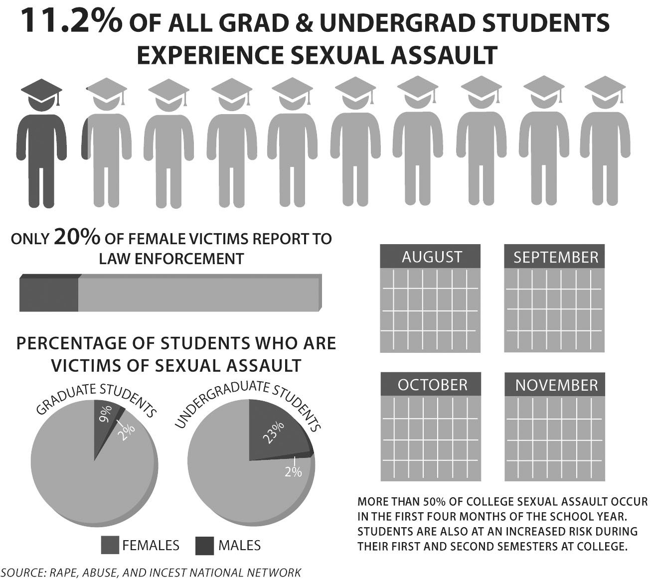 Rape survivors need support, understanding from community