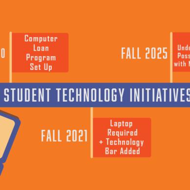 Students' laptops must meet minimum university standards starting next fall